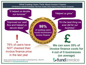 What invoice finance users think about factoring and invoice discounting