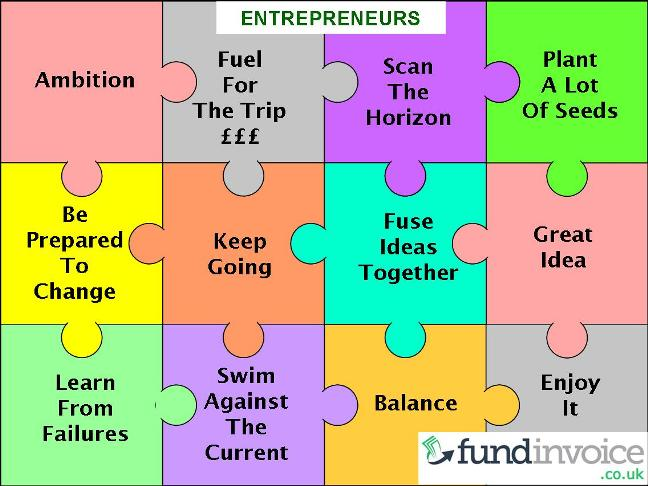 Help For Entrepreneurs