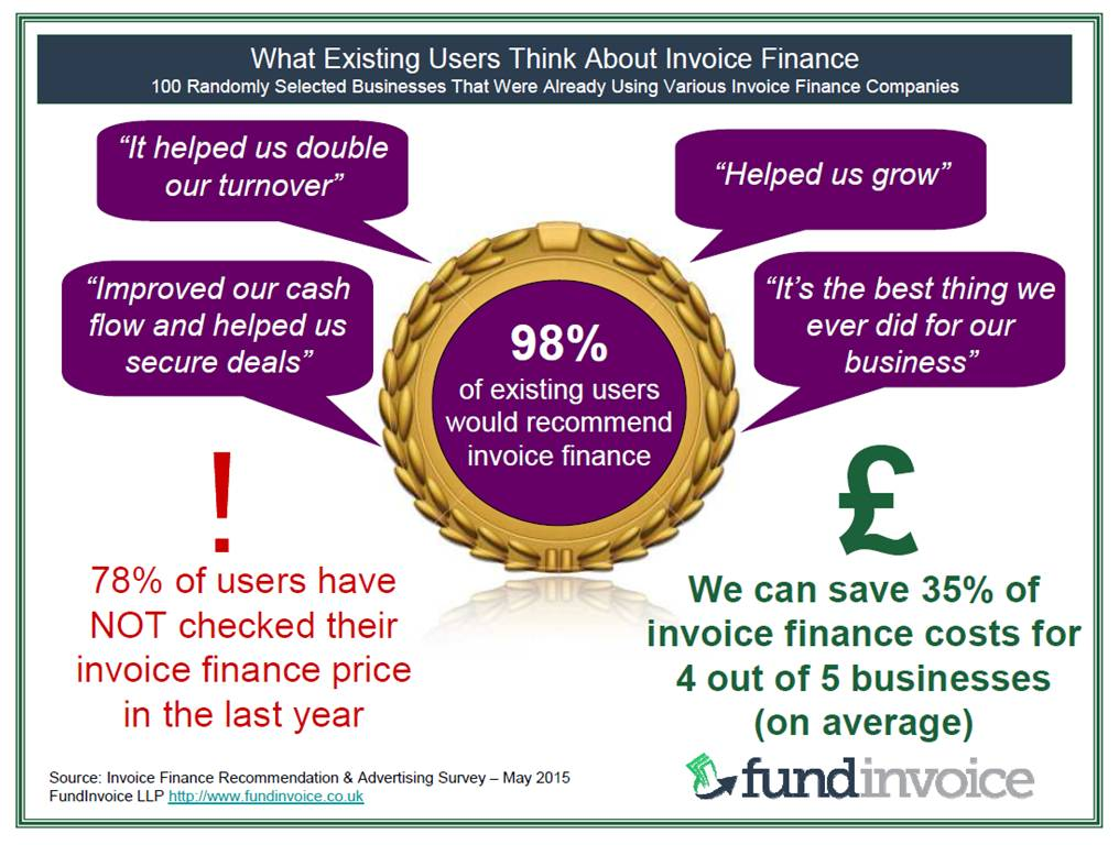 Invoice Finance Users Recommend