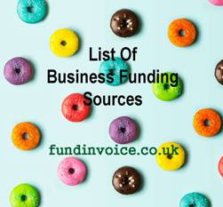 A current list of the sources of funding people are using for their businesses.